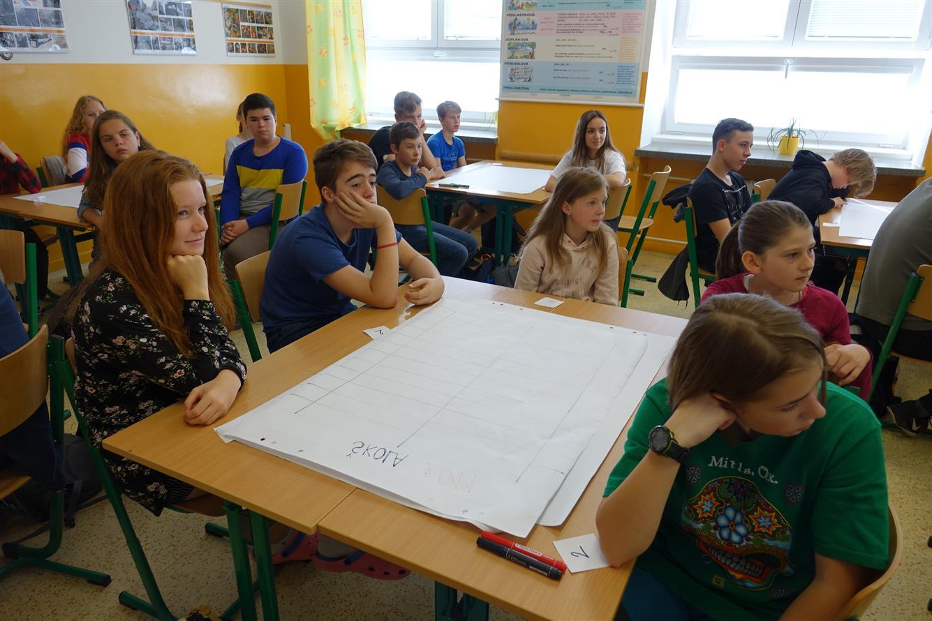 Žáci v Rožnově se mohou prostřednictvím školních fór podílet na zlepšení některých lokalit